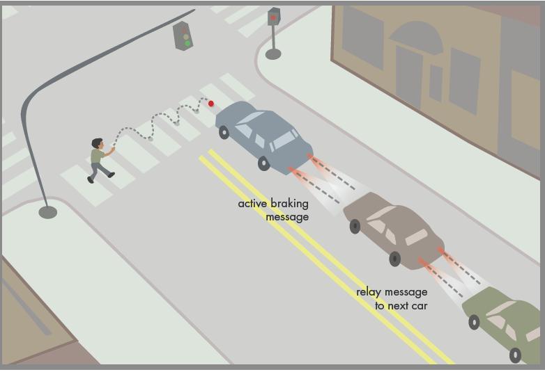 fig 2 scenario stradale