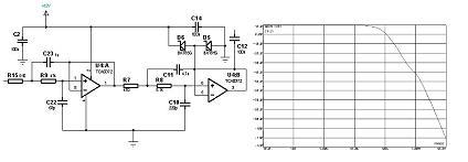 fig8_filtro PB+risp freq TX