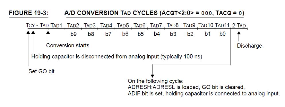 fig_6_ConvAD-TACQ=0