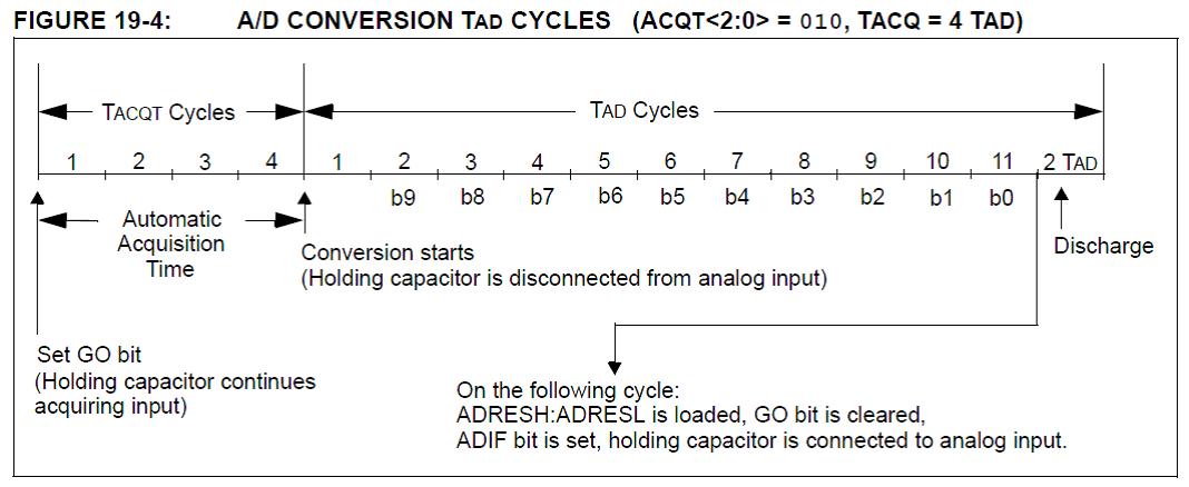fig_8_Conv AD-TACQ=4 TAD